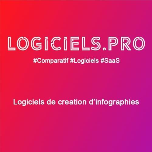 Comparateur logiciels de création d'infographies : Avis & Prix