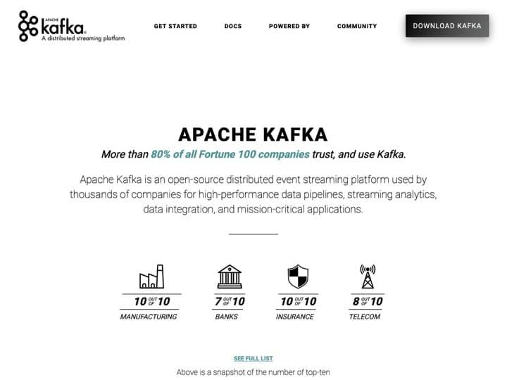 Meilleur logiciel de mise en attente : Kafka Apache, Rabbitmq