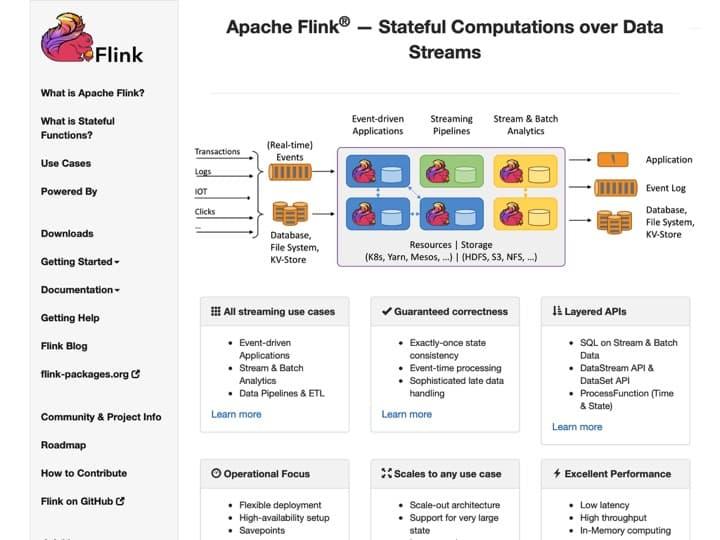 Meilleur Processus de flux : Flink Apache, Logstash