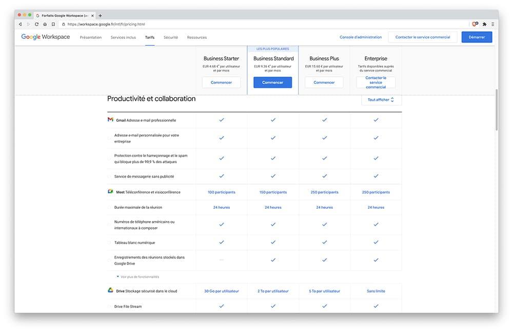 Fonctionnalités Google Drive
