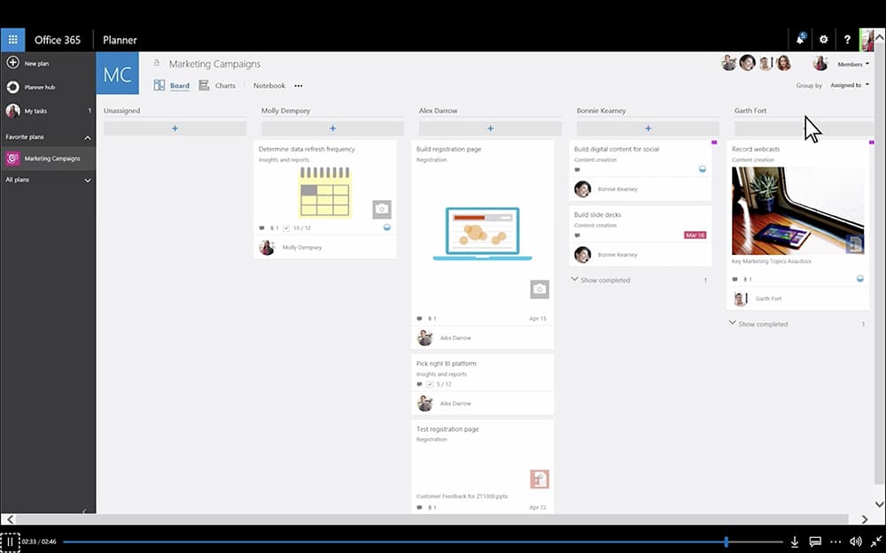 Avantages Microsoft Tasks / Microsoft Planner