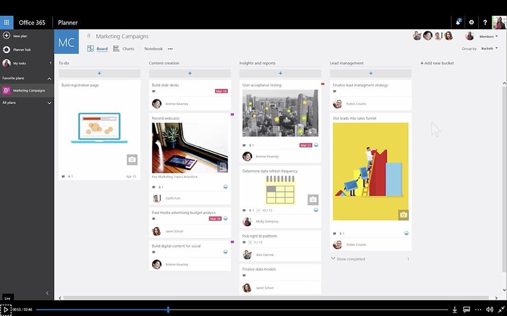 Fonctionnalités Microsoft Tasks / Microsoft Planner