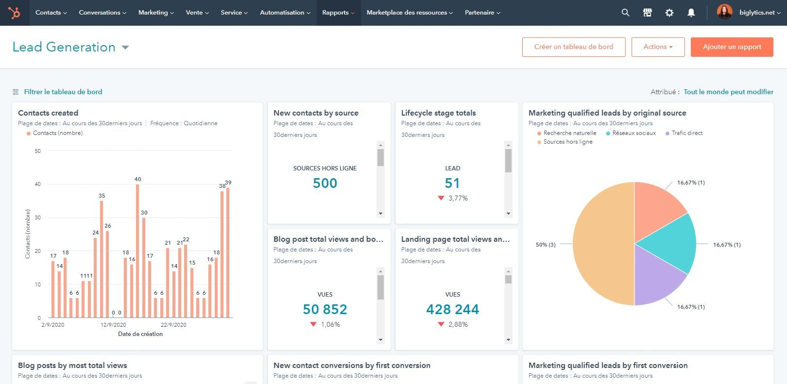 hubspot marketing report customize